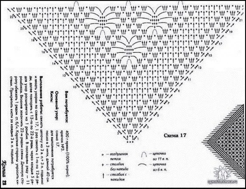 Вязание крючком платок 91